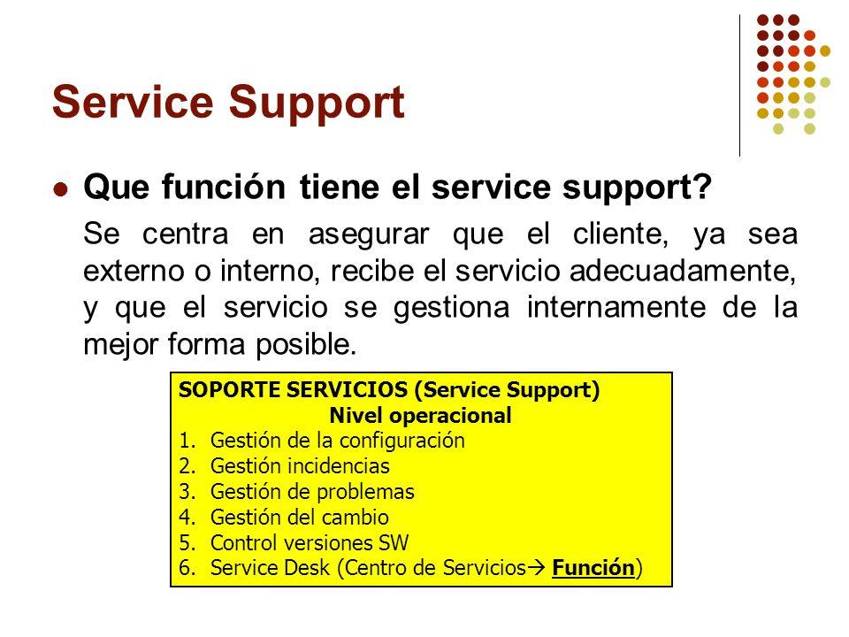 Service Support Que función tiene el service support? Se centra en asegurar que el cliente, ya sea externo o interno, recibe el servicio adecuadamente