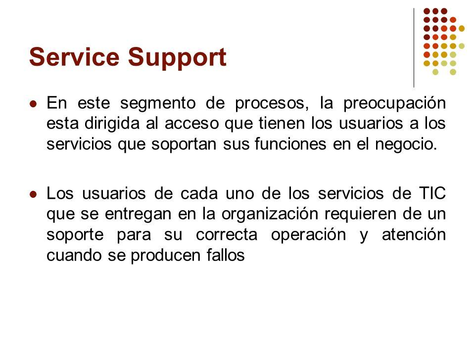 Service Support En este segmento de procesos, la preocupación esta dirigida al acceso que tienen los usuarios a los servicios que soportan sus funcion