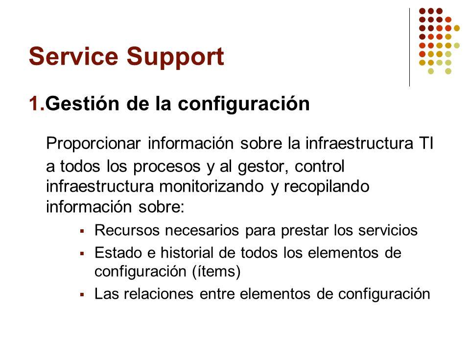 1.Gestión de la configuración Proporcionar información sobre la infraestructura TI a todos los procesos y al gestor, control infraestructura monitoriz
