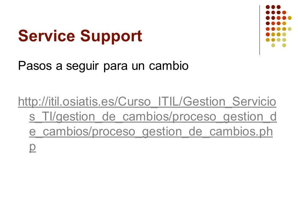Pasos a seguir para un cambio http://itil.osiatis.es/Curso_ITIL/Gestion_Servicio s_TI/gestion_de_cambios/proceso_gestion_d e_cambios/proceso_gestion_d