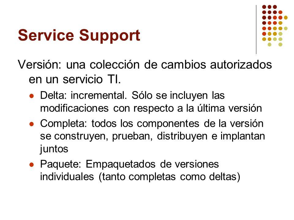 Versión: una colección de cambios autorizados en un servicio TI. Delta: incremental. Sólo se incluyen las modificaciones con respecto a la última vers