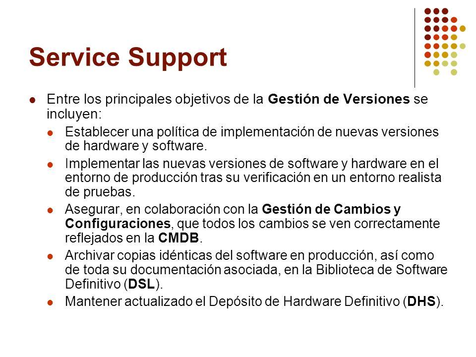 Entre los principales objetivos de la Gestión de Versiones se incluyen: Establecer una política de implementación de nuevas versiones de hardware y software.