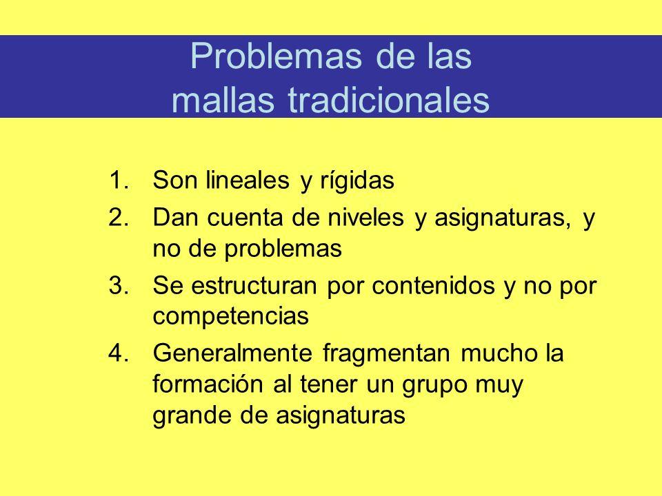 Problemas de las mallas tradicionales 1.Son lineales y rígidas 2.Dan cuenta de niveles y asignaturas, y no de problemas 3.Se estructuran por contenidos y no por competencias 4.Generalmente fragmentan mucho la formación al tener un grupo muy grande de asignaturas