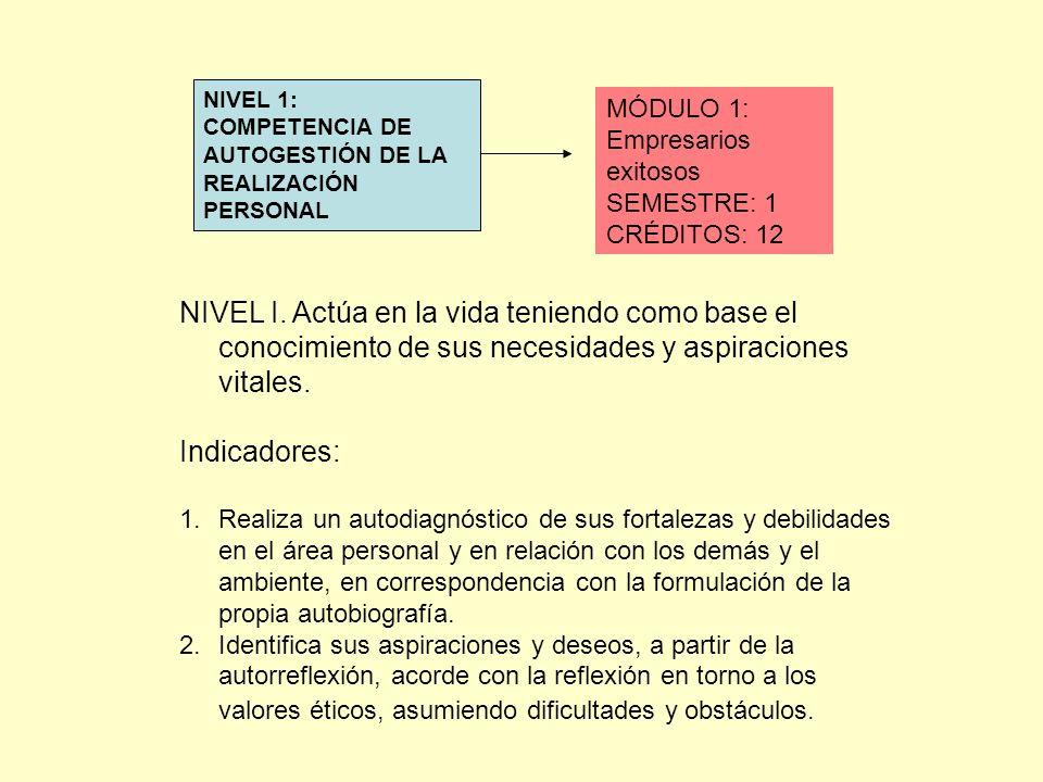 NIVEL 1: COMPETENCIA DE AUTOGESTIÓN DE LA REALIZACIÓN PERSONAL NIVEL I.