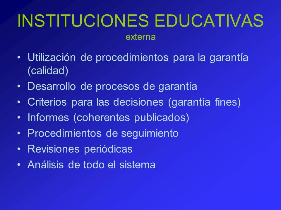 INSTITUCIONES EDUCATIVAS externa Utilización de procedimientos para la garantía (calidad) Desarrollo de procesos de garantía Criterios para las decisiones (garantía fines) Informes (coherentes publicados) Procedimientos de seguimiento Revisiones periódicas Análisis de todo el sistema