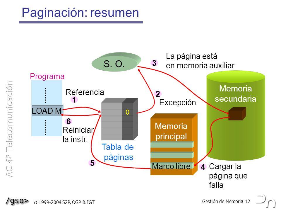 Gestión de Memoria 12 1999-2004 S2P, OGP & IGT Paginación: resumen Programa S. O. Memoria principal Marco libre 0 Tabla de páginas 2 Excepción 3 La pá
