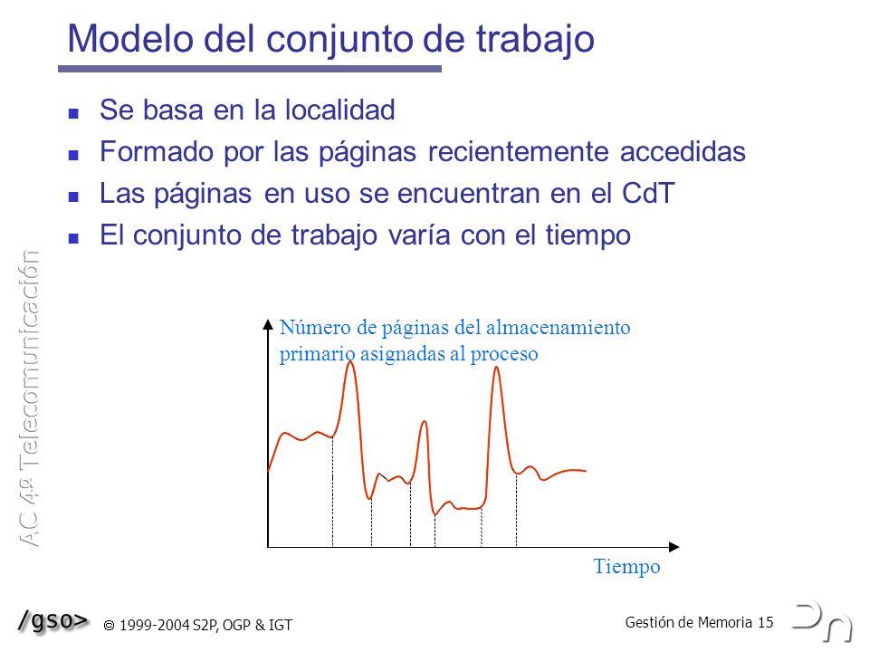 Gestión de Memoria 15 1999-2004 S2P, OGP & IGT Modelo del conjunto de trabajo Se basa en la localidad Formado por las páginas recientemente accedidas