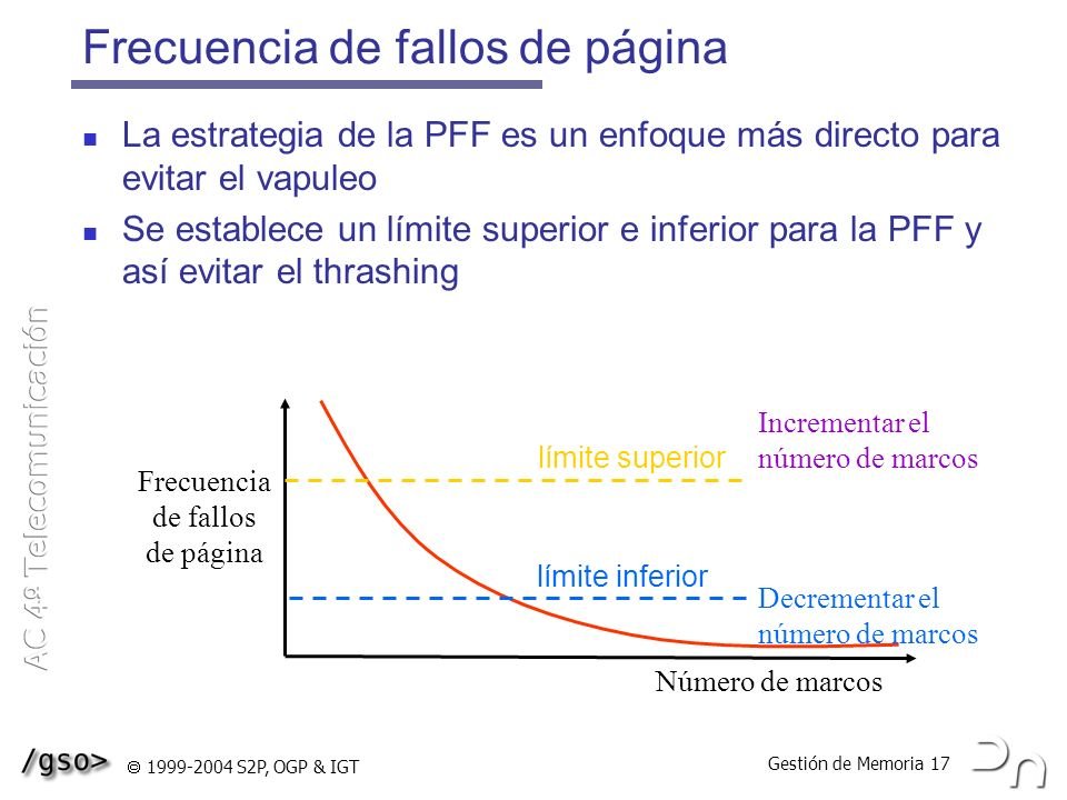 Gestión de Memoria 17 1999-2004 S2P, OGP & IGT Frecuencia de fallos de página La estrategia de la PFF es un enfoque más directo para evitar el vapuleo