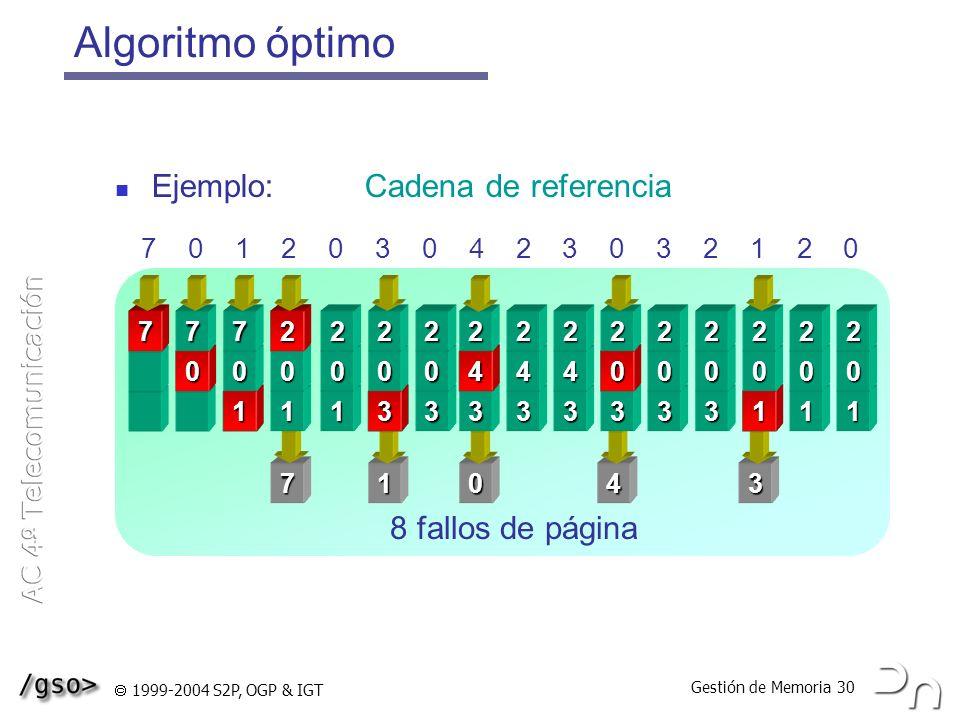 Gestión de Memoria 30 1999-2004 S2P, OGP & IGT Algoritmo óptimo Ejemplo: Cadena de referencia Marcos de página 301 1 7 7 0 1 2 0 3 0 4 2 3 0 3 2 1 2 0