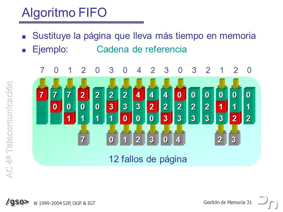 Gestión de Memoria 31 1999-2004 S2P, OGP & IGT Algoritmo FIFO Sustituye la página que lleva más tiempo en memoria Ejemplo: Cadena de referencia