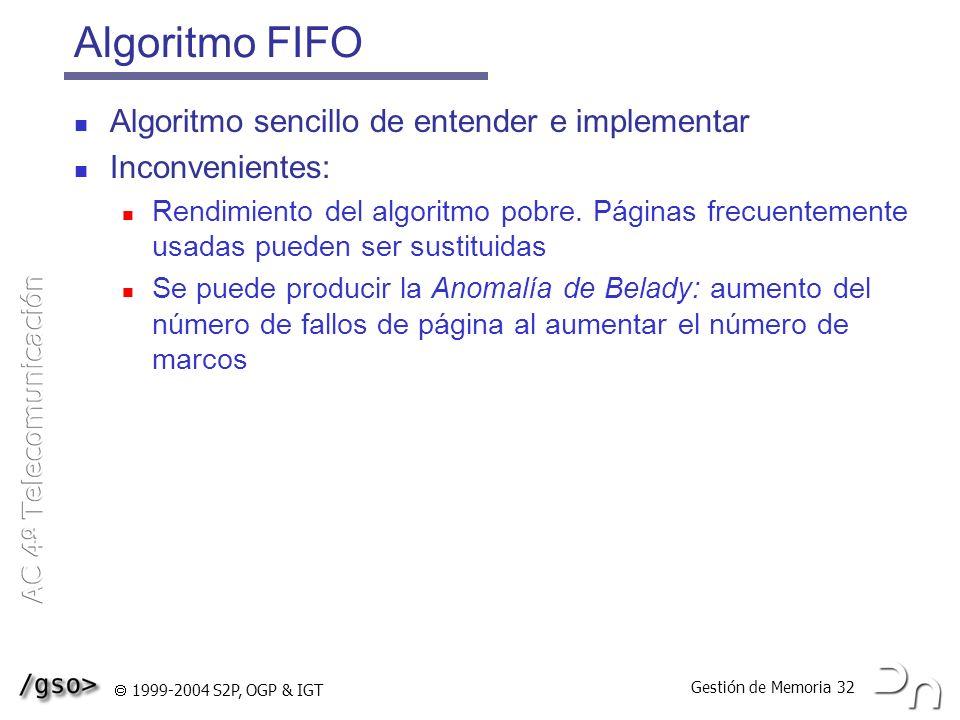 Gestión de Memoria 32 1999-2004 S2P, OGP & IGT Algoritmo FIFO Algoritmo sencillo de entender e implementar Inconvenientes: Rendimiento del algoritmo p