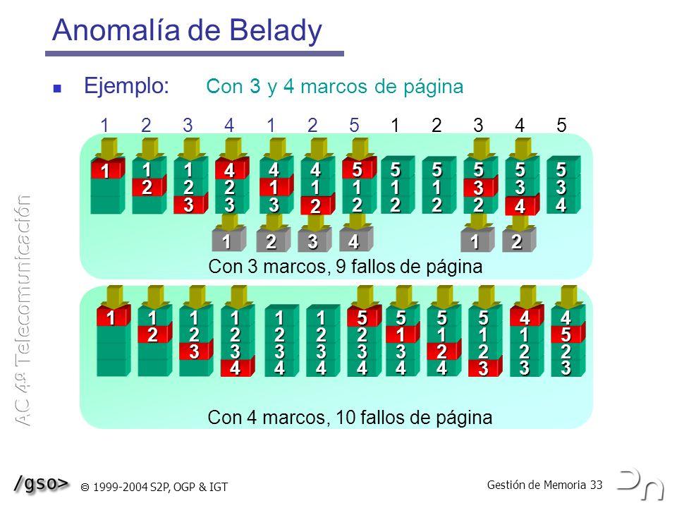 Gestión de Memoria 33 1999-2004 S2P, OGP & IGT Anomalía de Belady Ejemplo: Con 3 y 4 marcos de página 1 2 3 4 1 2 5 1 2 3 4 5 1 2 3 4 1 2 5 1 2 3 4 5
