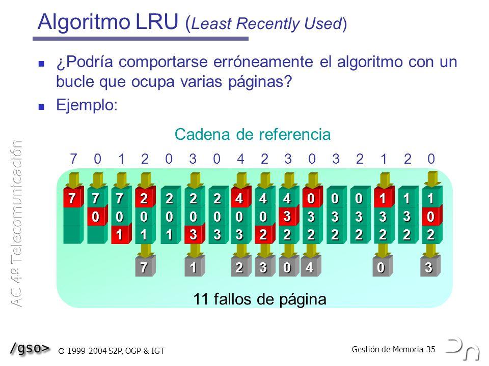 Gestión de Memoria 35 1999-2004 S2P, OGP & IGT Algoritmo LRU ( Least Recently Used) ¿Podría comportarse erróneamente el algoritmo con un bucle que ocu