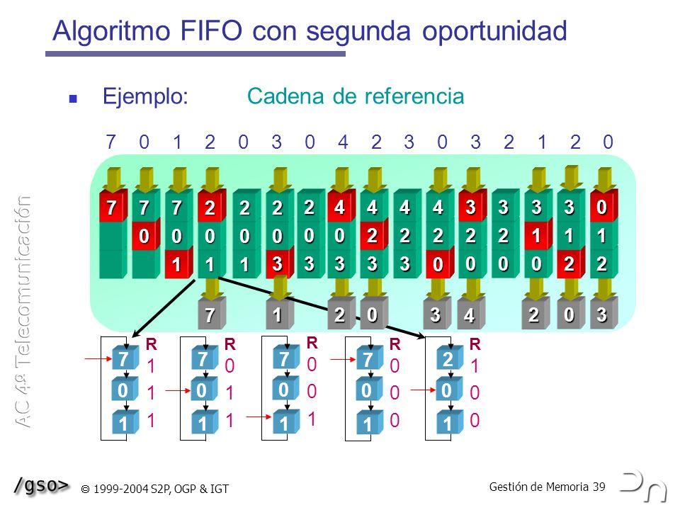 Gestión de Memoria 39 1999-2004 S2P, OGP & IGT Algoritmo FIFO con segunda oportunidad Ejemplo: Cadena de referencia Marcos de página 1 1 7 0 7 1 0 7 7