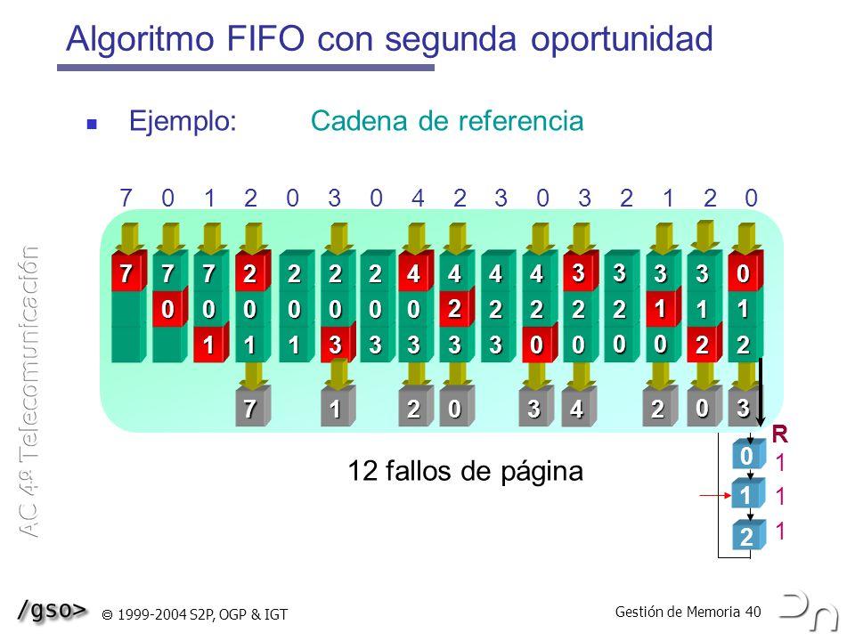 Gestión de Memoria 40 1999-2004 S2P, OGP & IGT Algoritmo FIFO con segunda oportunidad Ejemplo: Cadena de referencia 0 1 2 R111R111 12 fallos de página
