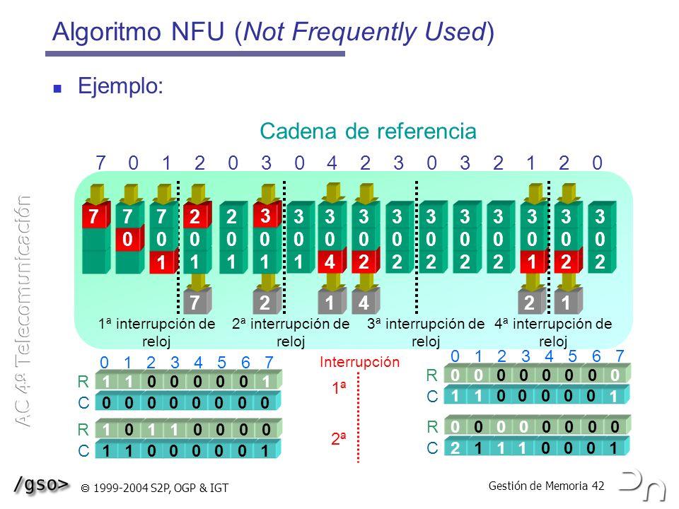 Gestión de Memoria 42 1999-2004 S2P, OGP & IGT Algoritmo NFU (Not Frequently Used) Ejemplo: 0 1 2 3 4 5 6 7 Cadena de referencia C R 0 1 2 3 4 5 6 7 0