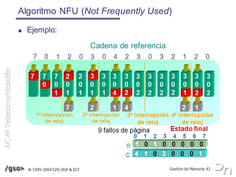 Gestión de Memoria 43 1999-2004 S2P, OGP & IGT Algoritmo NFU (Not Frequently Used) Ejemplo: Cadena de referencia Estado final 9 fallos de página 1 11