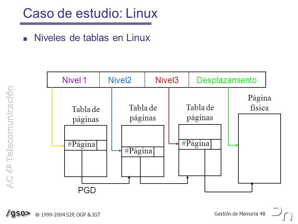 Gestión de Memoria 48 1999-2004 S2P, OGP & IGT Caso de estudio: Linux Niveles de tablas en Linux Nivel 1 Nivel2 Nivel3 Desplazamiento #Página PGD Tabl