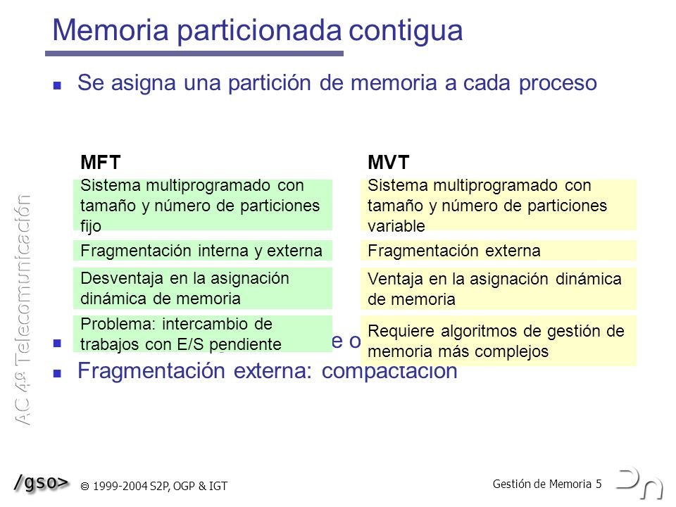 Gestión de Memoria 5 1999-2004 S2P, OGP & IGT Memoria particionada contigua Se asigna una partición de memoria a cada proceso Protección: registros lí