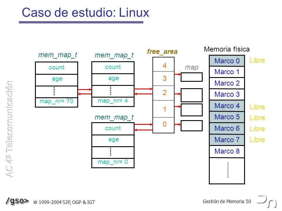 Gestión de Memoria 50 1999-2004 S2P, OGP & IGT Caso de estudio: Linux Marco 1 Marco 2 Marco 0 Marco 3 Marco 4 Memoria física Marco 5 Libre Marco 6 Mar