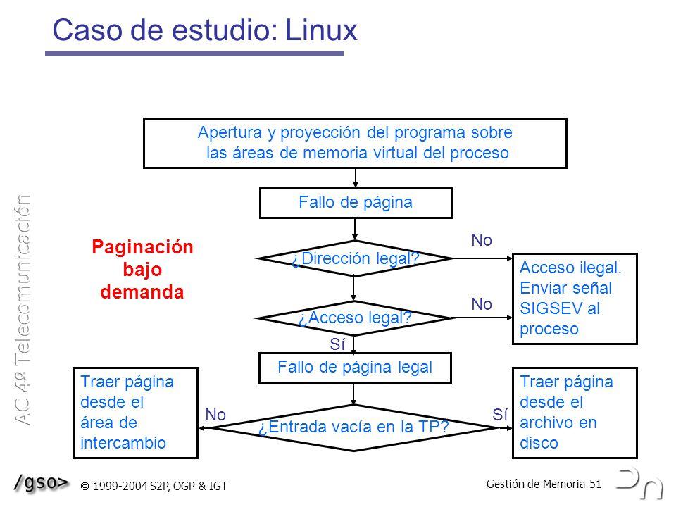 Gestión de Memoria 51 1999-2004 S2P, OGP & IGT Caso de estudio: Linux Apertura y proyección del programa sobre las áreas de memoria virtual del proces