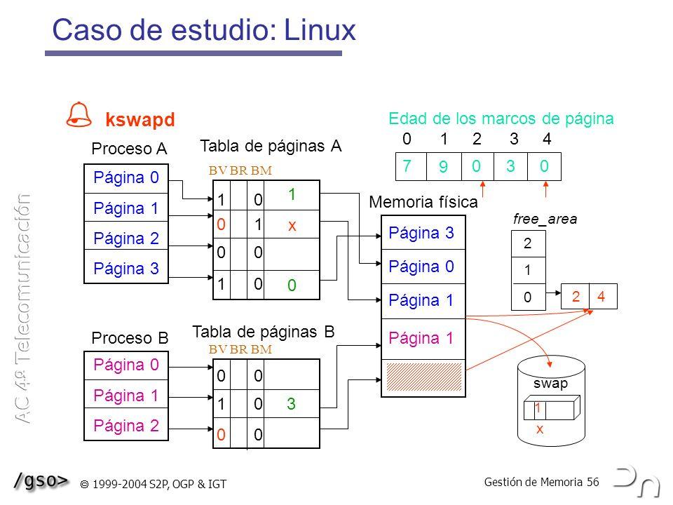 Gestión de Memoria 56 1999-2004 S2P, OGP & IGT Caso de estudio: Linux Página 0 Página 1 Página 2 Página 3 Página 0 Página 1 Página 2 1 x 0 Tabla de pá