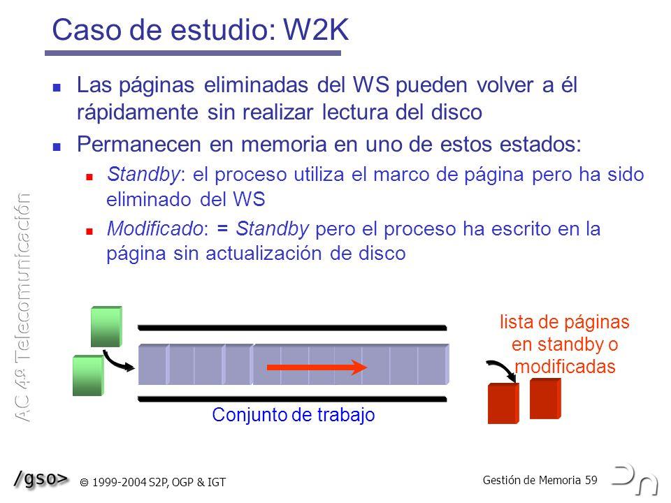 Gestión de Memoria 59 1999-2004 S2P, OGP & IGT Caso de estudio: W2K Las páginas eliminadas del WS pueden volver a él rápidamente sin realizar lectura