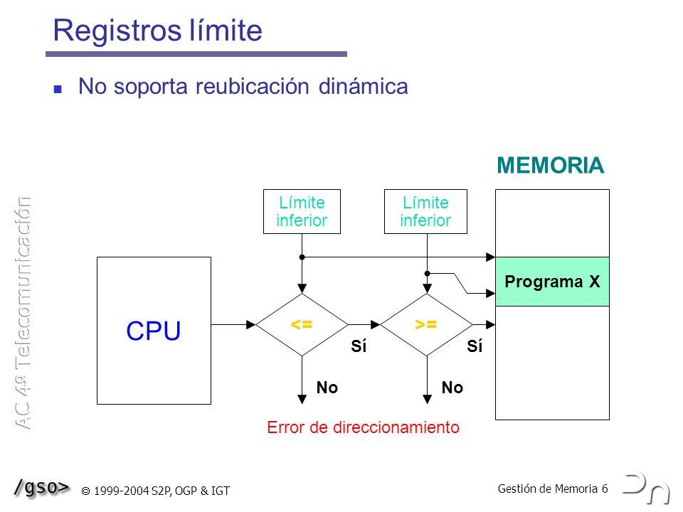 Gestión de Memoria 7 1999-2004 S2P, OGP & IGT Sí No Registros base-límite Soporta reubicación dinámica CPU < Límite Error de direccionamiento MEMORIA Programa X Base + Límite
