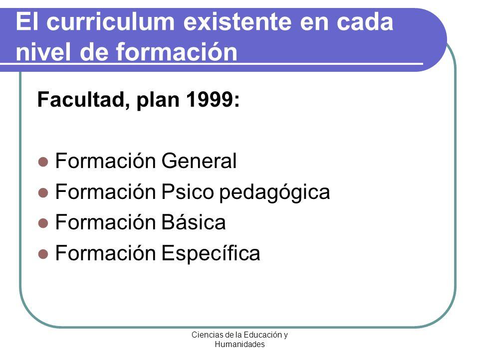 Ciencias de la Educación y Humanidades El curriculum existente en cada nivel de formación Facultad, plan 1999: Formación General Formación Psico pedag