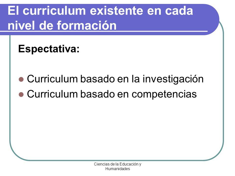 Ciencias de la Educación y Humanidades El curriculum existente en cada nivel de formación Espectativa: Curriculum basado en la investigación Componente propedéutico Componente interdisciplinario Componente monográfico