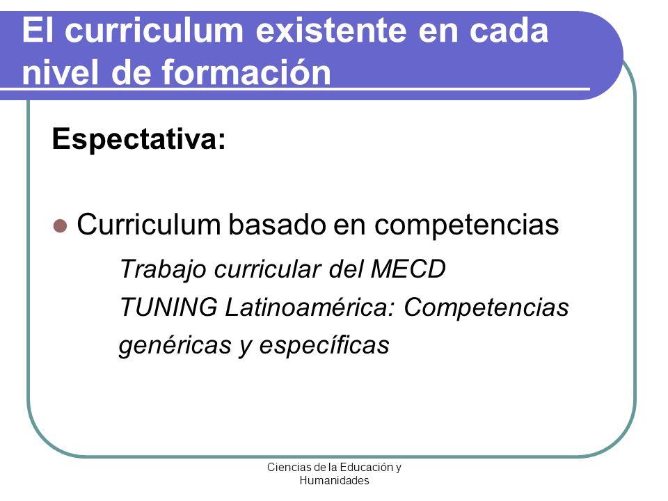 Ciencias de la Educación y Humanidades El curriculum existente en cada nivel de formación Cómo incorporar la gran masa de conocimientos existentes en los curriculum actuales.