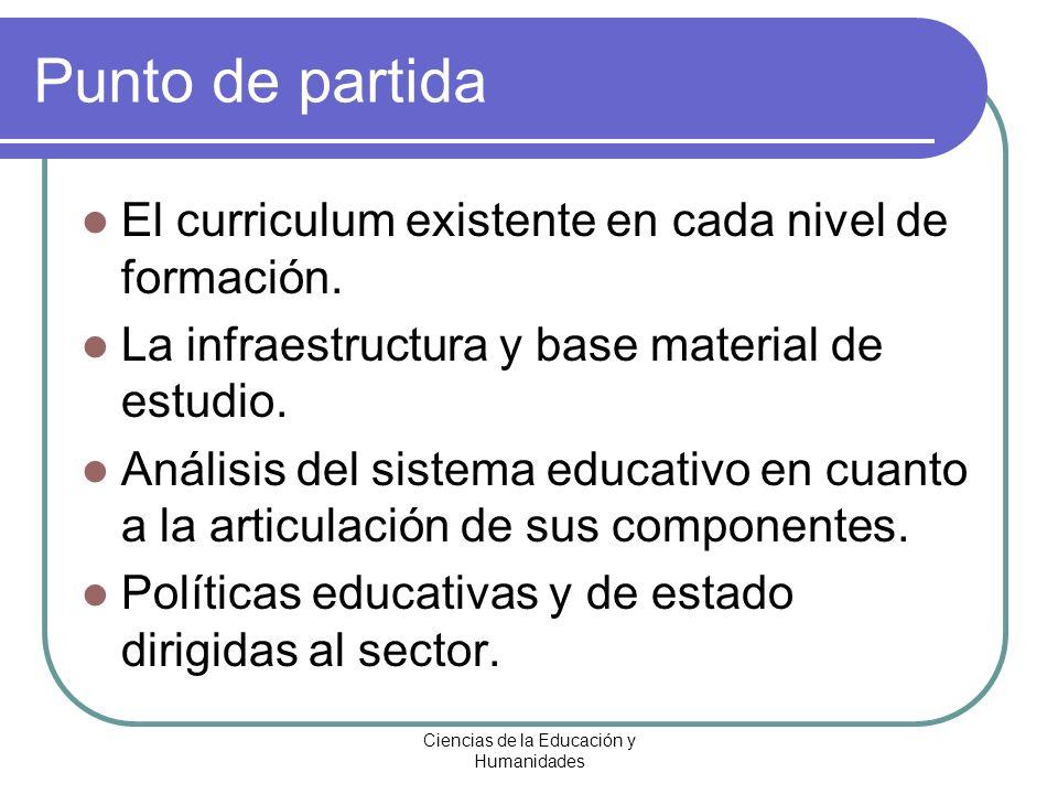 Ciencias de la Educación y Humanidades Punto de partida El curriculum existente en cada nivel de formación. La infraestructura y base material de estu