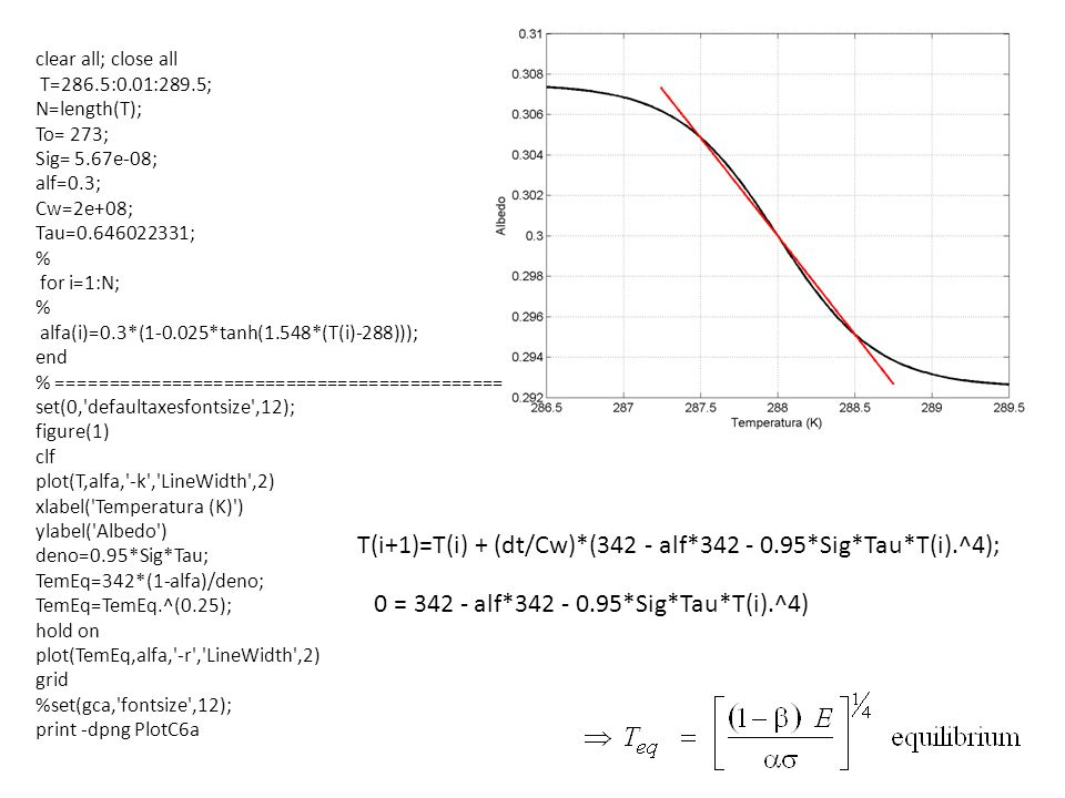 clear all; close all T=286.5:0.01:289.5; N=length(T); To= 273; Sig= 5.67e-08; alf=0.3; Cw=2e+08; Tau=0.646022331; % for i=1:N; % alfa(i)=0.3*(1-0.025*tanh(1.548*(T(i)-288))); end % =========================================== set(0, defaultaxesfontsize ,12); figure(1) clf plot(T,alfa, -k , LineWidth ,2) xlabel( Temperatura (K) ) ylabel( Albedo ) deno=0.95*Sig*Tau; TemEq=342*(1-alfa)/deno; TemEq=TemEq.^(0.25); hold on plot(TemEq,alfa, -r , LineWidth ,2) grid %set(gca, fontsize ,12); print -dpng PlotC6a T(i+1)=T(i) + (dt/Cw)*(342 - alf*342 - 0.95*Sig*Tau*T(i).^4); 0 = 342 - alf*342 - 0.95*Sig*Tau*T(i).^4)