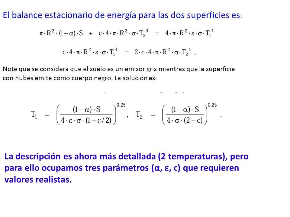 El balance estacionario de energía para las dos superficies es : Note que se considera que el suelo es un emisor gris mientras que la superficie con n