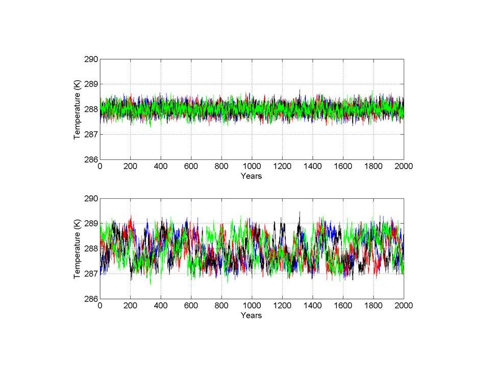 T promedio terrestre Es claro que diversas combinaciones de los parámetros del modelo α y ε conducen a valores realistas.