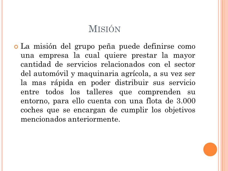 M ISIÓN La misión del grupo peña puede definirse como una empresa la cual quiere prestar la mayor cantidad de servicios relacionados con el sector del