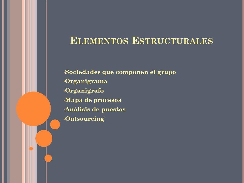 E LEMENTOS E STRUCTURALES Sociedades que componen el grupo Organigrama Organigrafo Mapa de procesos Análisis de puestos Outsourcing