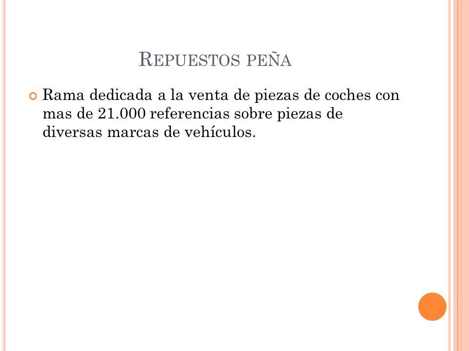 R EPUESTOS PEÑA Rama dedicada a la venta de piezas de coches con mas de 21.000 referencias sobre piezas de diversas marcas de vehículos.