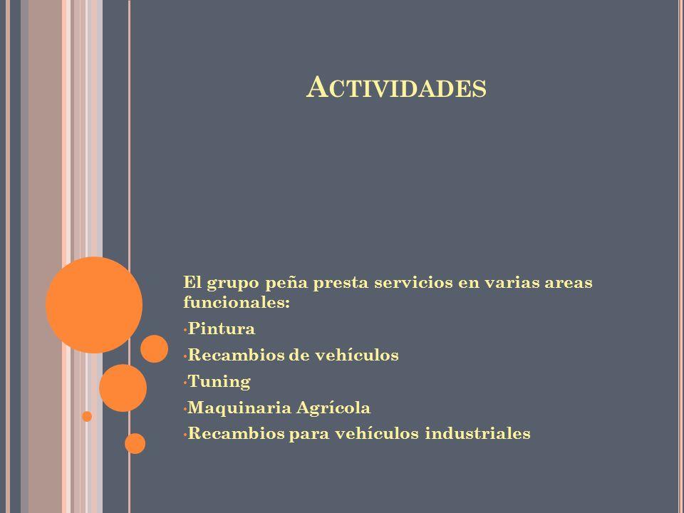 A CTIVIDADES El grupo peña presta servicios en varias areas funcionales: Pintura Recambios de vehículos Tuning Maquinaria Agrícola Recambios para vehí