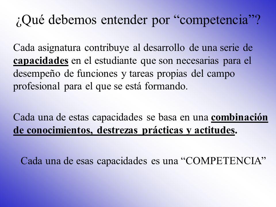 Entrenamiento en Competencias Competencias genéricas: proyecto Tuning –Ejemplos: nuevas tecnologías, segundo idioma, trabajo interdisciplinar, capacidad de exposición oral y escrita...