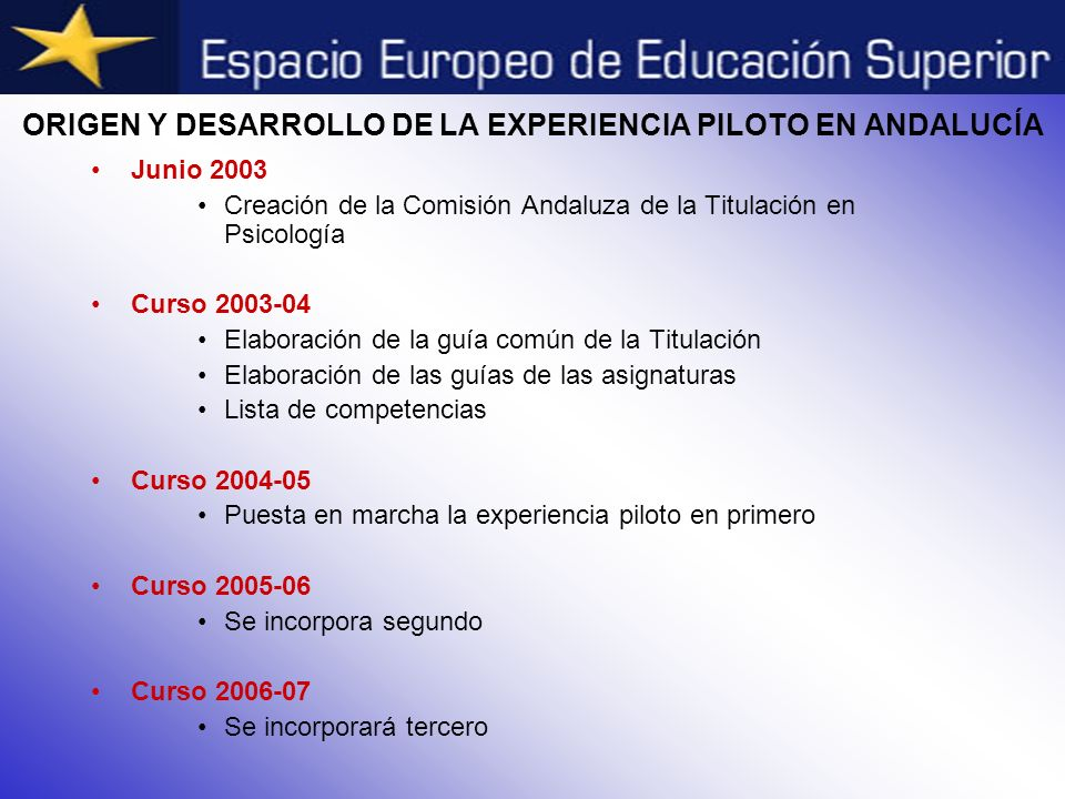 La convergencia europea en Psicología: Implantación del Crédito Europeo Experiencia piloto en la Universidad de Almería Roberto Álvarez Gómez Coordinador para la implantación del crédito europeo en la Titulación de Psicología de la Universidad de Almería Oviedo 16 de Febrero de 2006