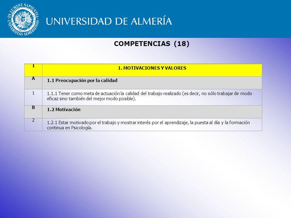 3.OBJETIVOS DE LA ASIGNATURA Objetivos Cognitivos.