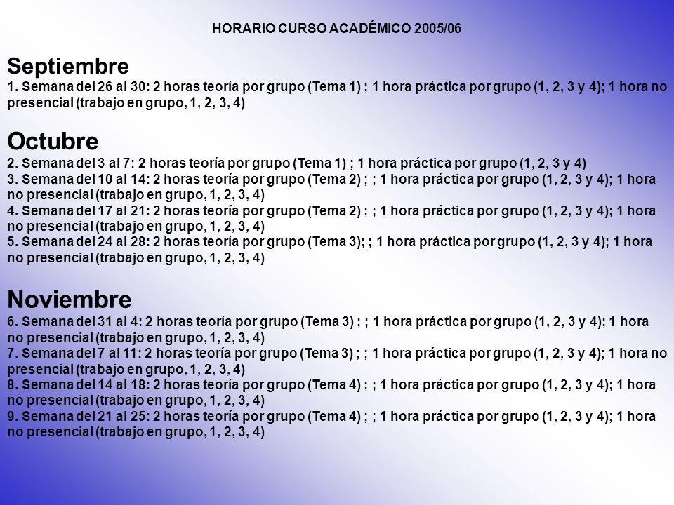 7.REFERENCIAS BIBLIOGRÁFICAS 7.1.