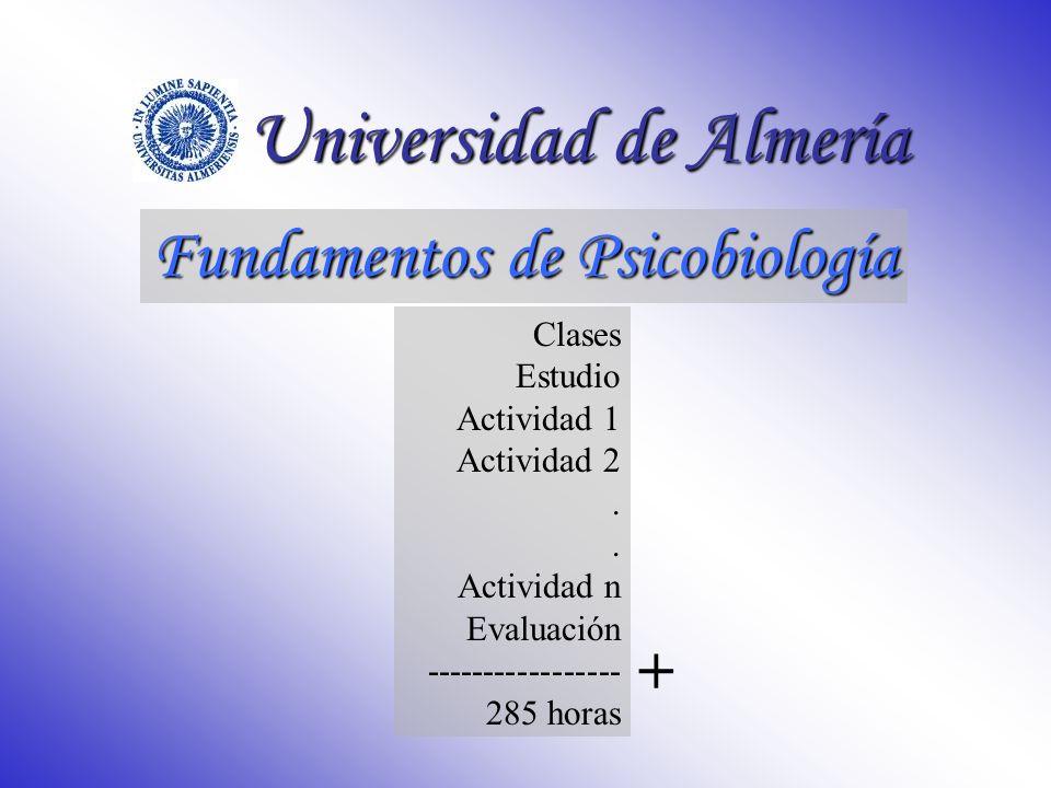Fundamentos de Psicobiología Universidad de Almería 285 Horas de trabajo 11.4 créditos 1 Crédito ECTS = 25-30 horas