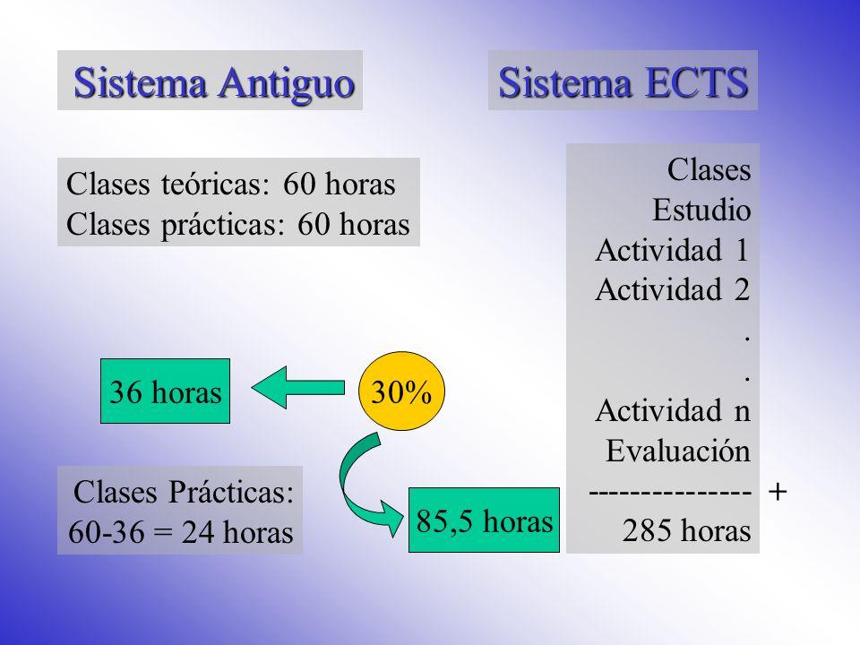 Fundamentos de Psicobiología Universidad de Almería Clases Estudio Actividad 1 Actividad 2.
