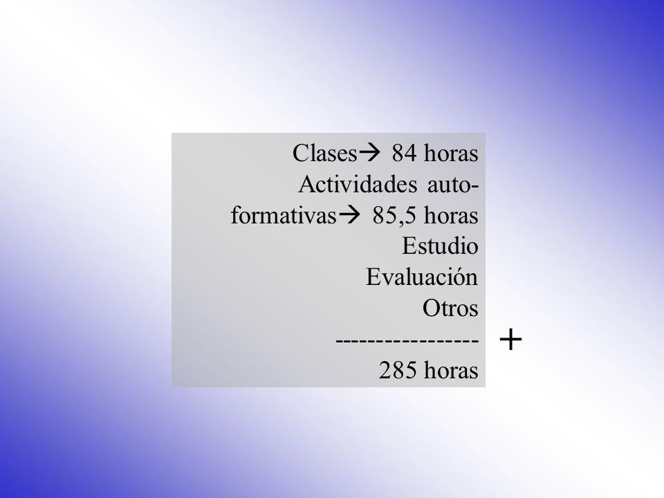 Clases teóricas: 60 horas Clases prácticas: 60 horas Clases Estudio Actividad 1 Actividad 2.