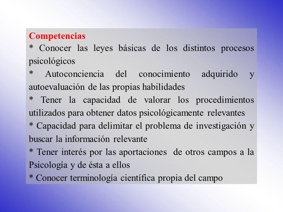 Tema 1.Concepto de la Psicobiología Tema 2. Biomoléculas Tema 3.