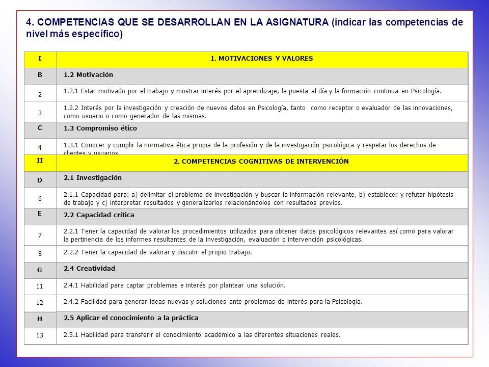 3.OBJETIVOS DE LA ASIGNATURA Cognitivos.