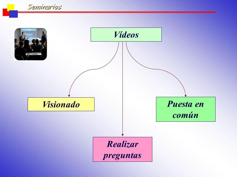 ACTIVIDADES OFERTADAS 1. Seminarios 2. Laboratorio virtual 3. Exposiciones 4. Estudio experimental