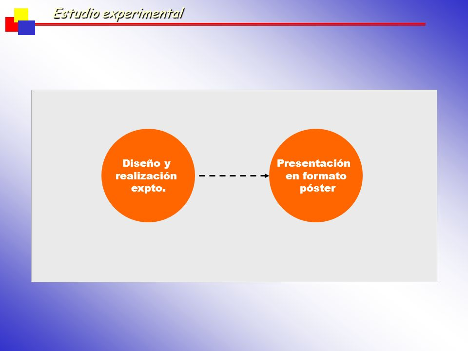 Artículo sobre Condicionamiento Clásico (1 er cuatrimestre) Grupos de 4 personas Exposición